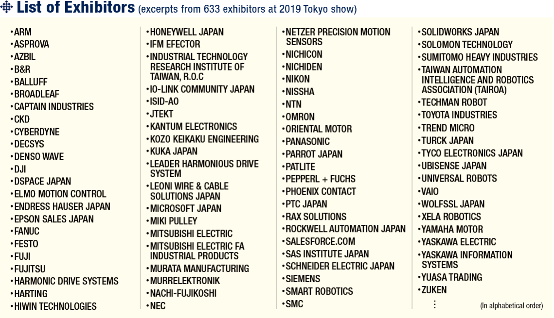 List of Exhibitors (excerpts from 633 exhibitors at 2019 Tokyo show)